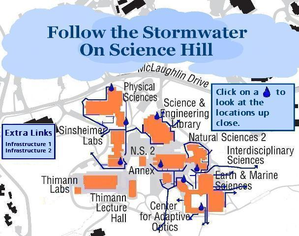 Map of Science Hill Water Shed